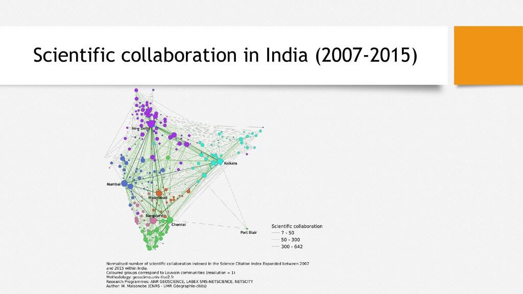 Scientific collaboration in India (2007-2015)
