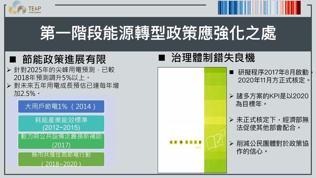 n 節能政策進展有限 第⼀階段能源轉型政策應強化之處 n 治理體制錯失良機 n 研擬程序201...
