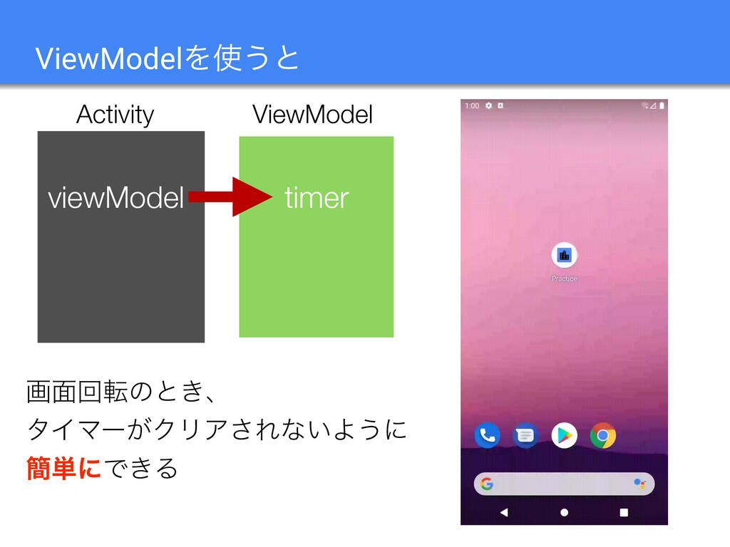 ViewModelΛ͏ͱ Activity viewModel ը໘ճసͷͱ͖ɺ λΠϚʔ͕...