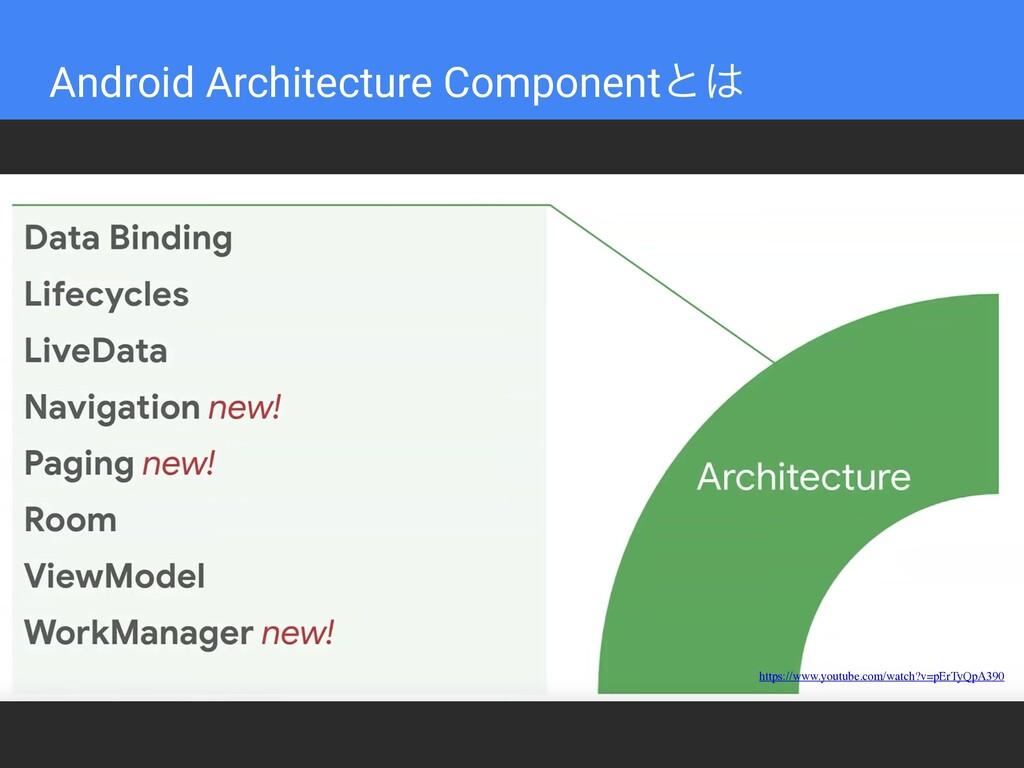 Android Architecture Componentͱ https://www.yo...