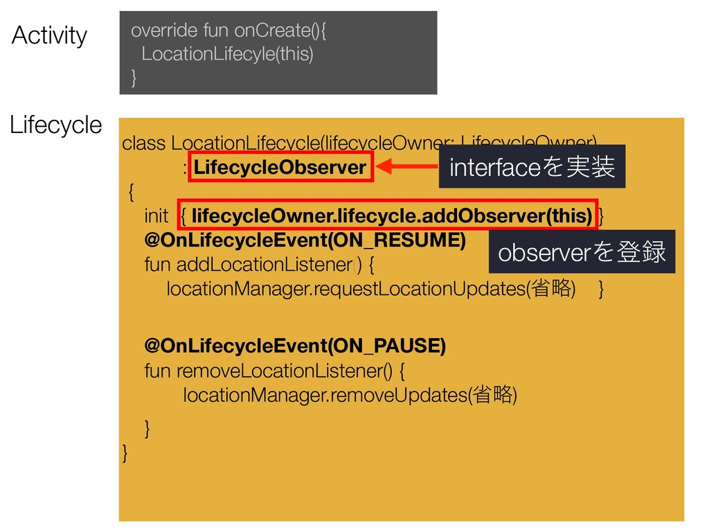 Activity override fun onCreate(){ LocationLifec...