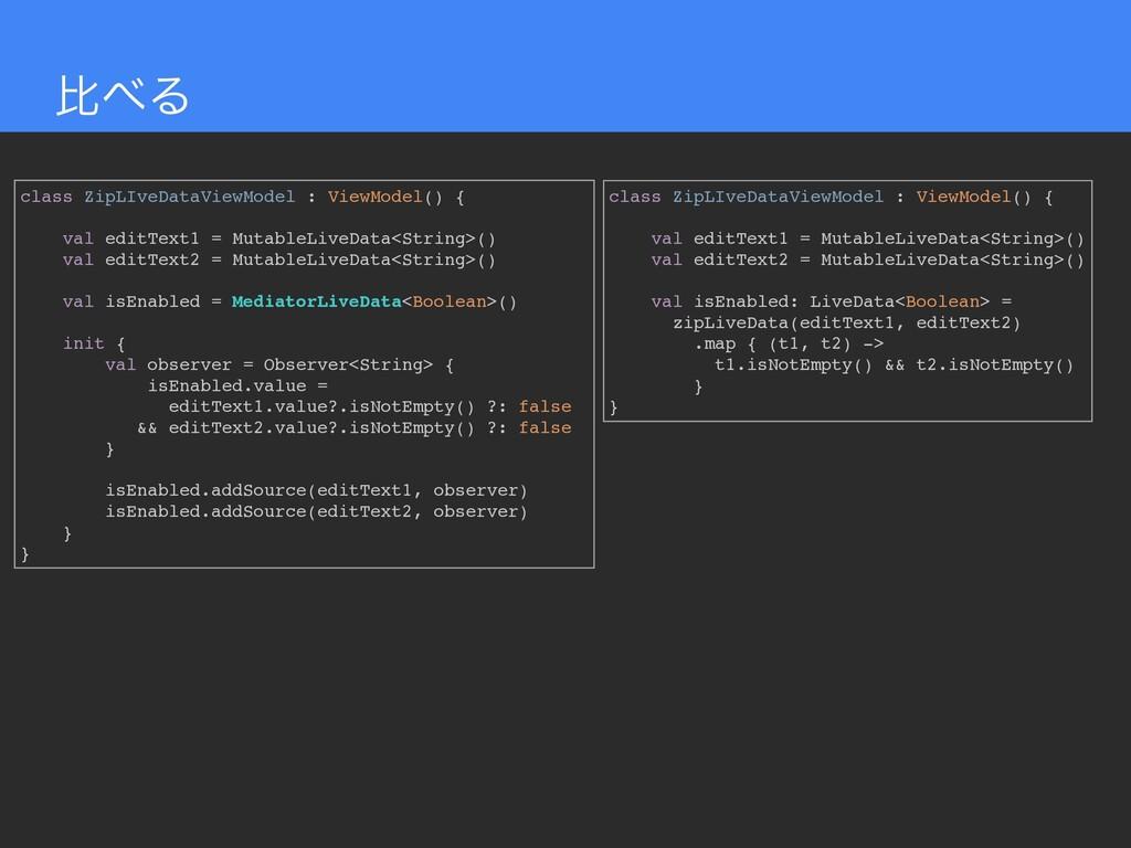 ൺΔ class ZipLIveDataViewModel : ViewModel() { ...