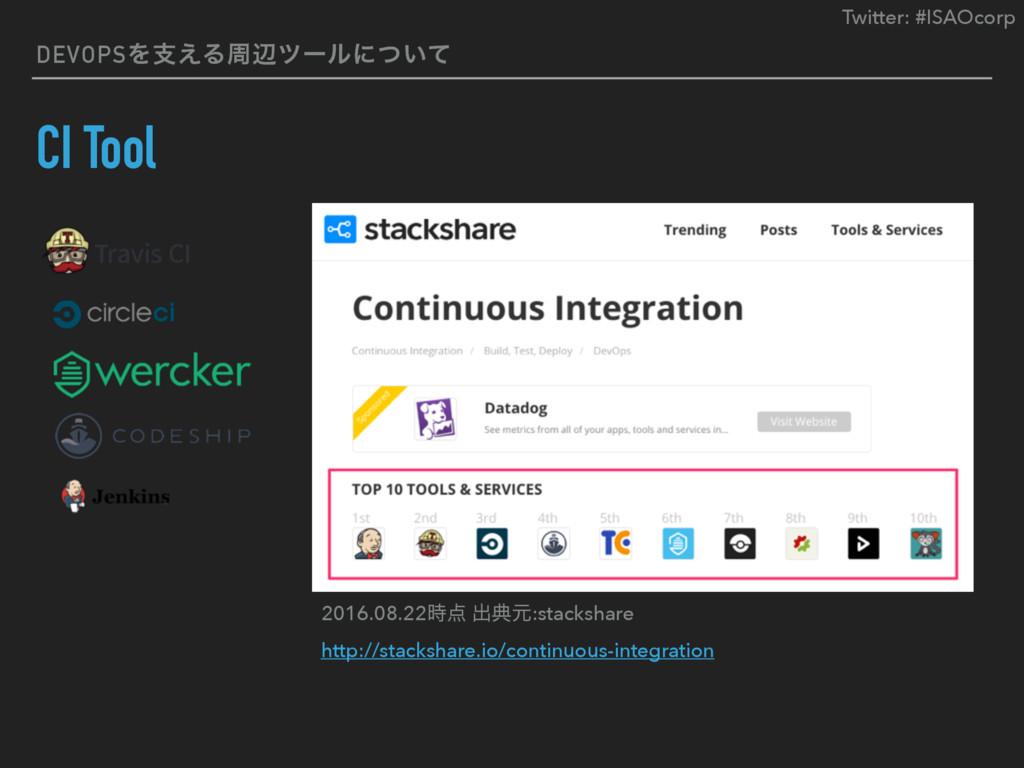 Twitter: #ISAOcorp DEVOPSΛࢧ͑Δपลπʔϧʹ͍ͭͯ CI Tool ...