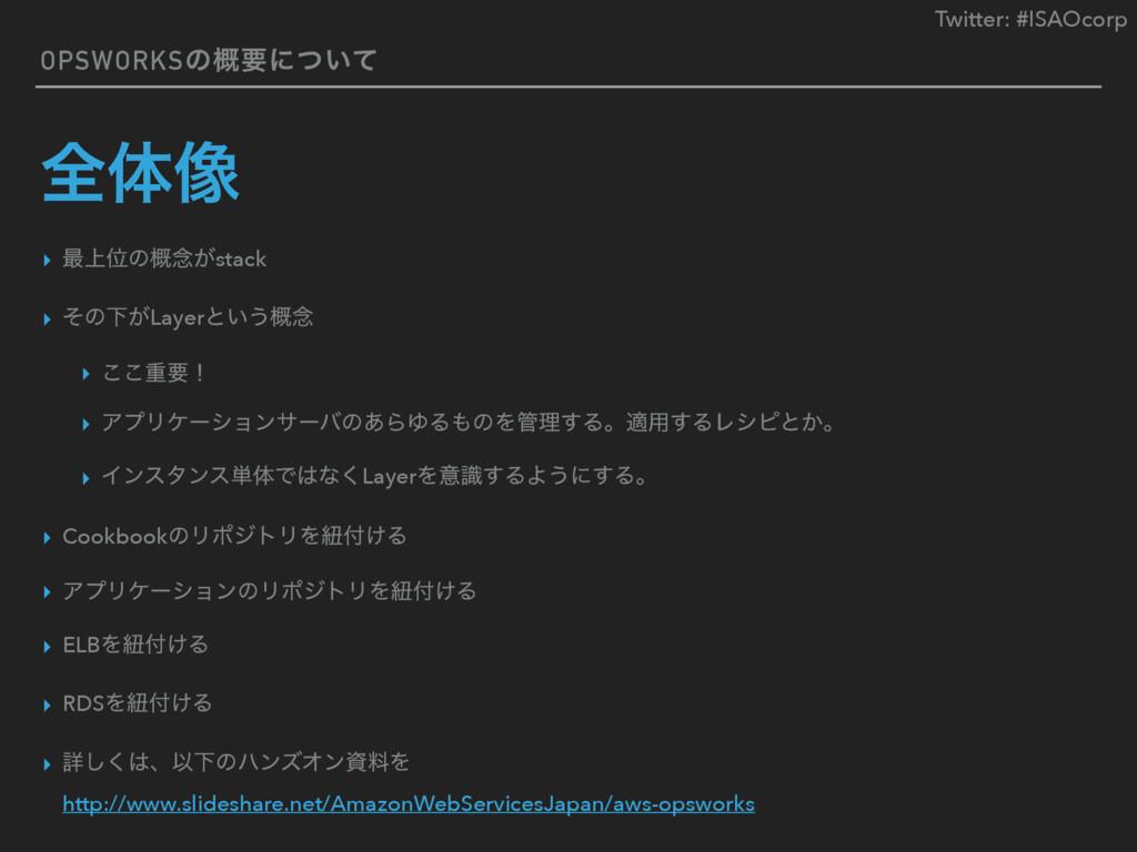 Twitter: #ISAOcorp OPSWORKSͷ֓ཁʹ͍ͭͯ શମ૾ ▸ ࠷্Ґͷ֓೦...