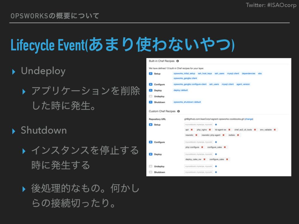 Twitter: #ISAOcorp OPSWORKSͷ֓ཁʹ͍ͭͯ Lifecycle Ev...