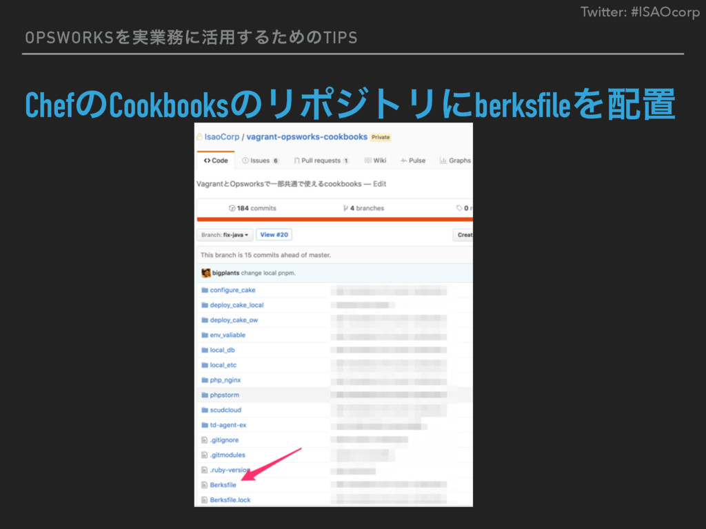 Twitter: #ISAOcorp OPSWORKSΛ࣮ۀʹ׆༻͢ΔͨΊͷTIPS Che...
