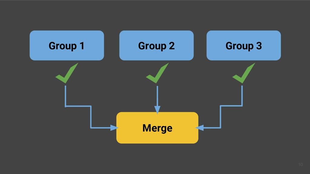 Group 1 Group 2 Merge Group 3 10