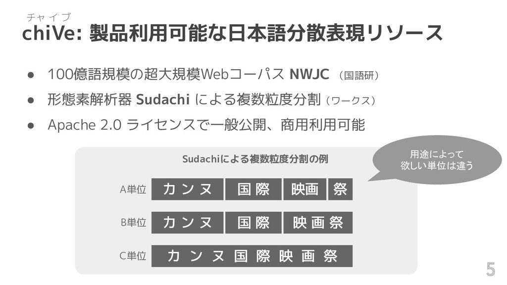 chiVe: 製品利用可能な日本語分散表現リソース ● 100億語規模の超大規模Webコーパス...