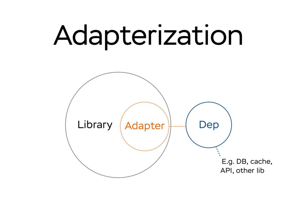 Adapterization Library Dep E.g. DB, cache, API,...