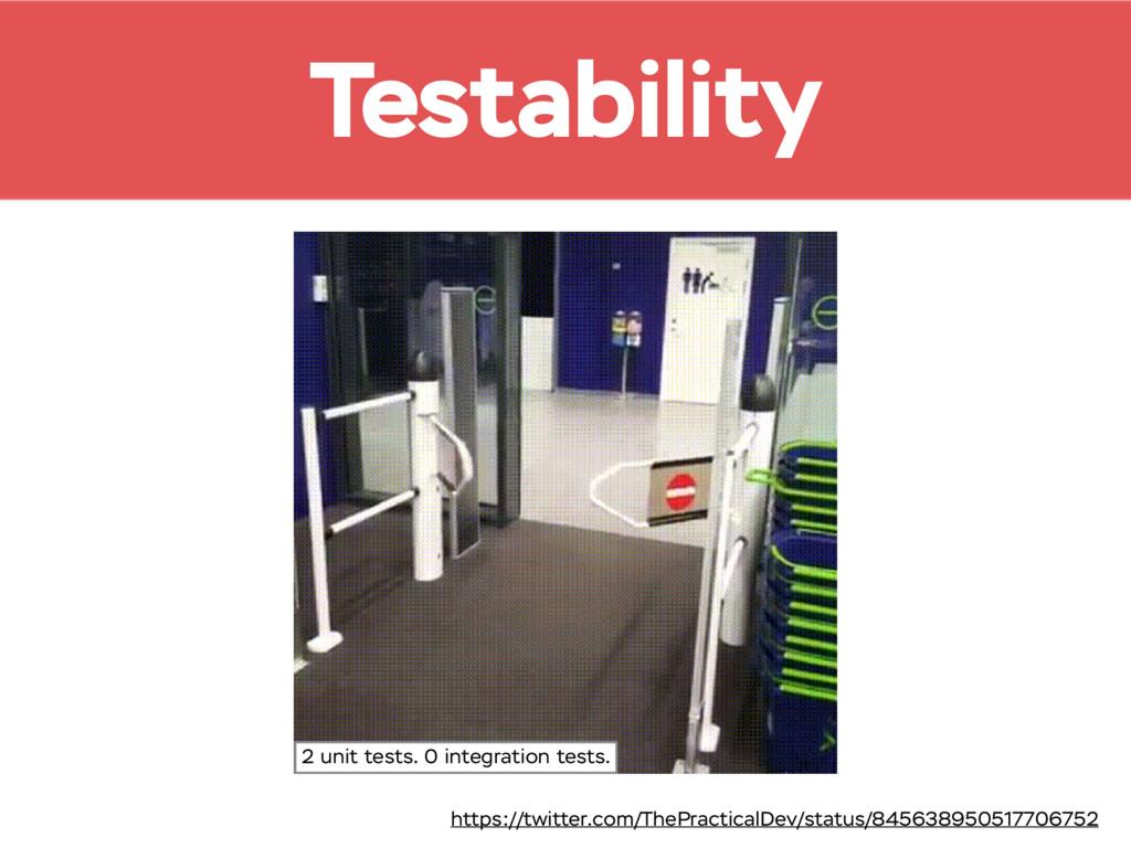 Testability 2 unit tests. 0 integration tests. ...