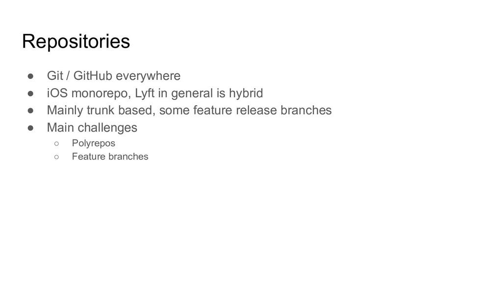 Repositories ● Git / GitHub everywhere ● iOS mo...