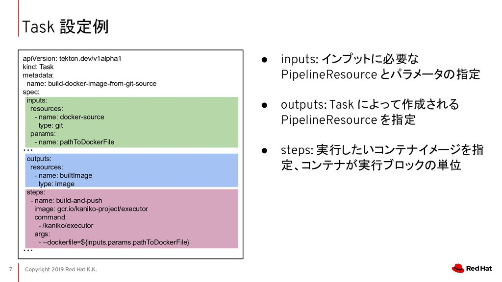 Copyright 2019 Red Hat K.K. 7 Task 設定例 ● inputs...