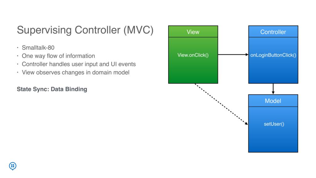 Supervising Controller (MVC) • Smalltalk-80 • O...