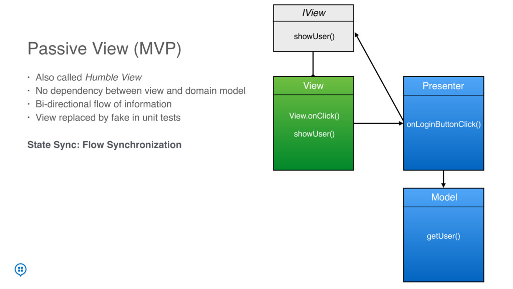 Passive View (MVP) • Also called Humble View • ...