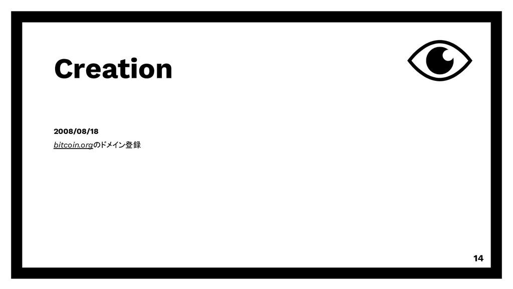 Creation 2008/08/18 bitcoin.orgのドメイン登録 14