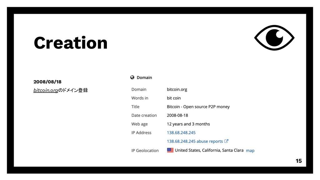 Creation 2008/08/18 bitcoin.orgのドメイン登録 15