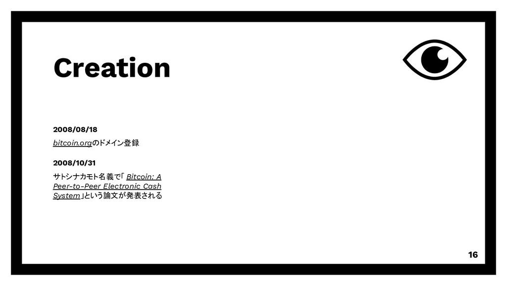 Creation 2008/08/18 bitcoin.orgのドメイン登録 16 2008/...