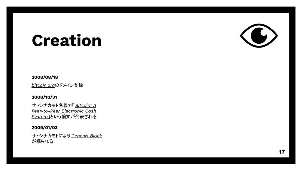 Creation 2008/08/18 bitcoin.orgのドメイン登録 17 2008/...