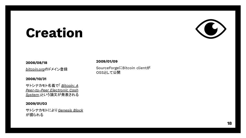 Creation 2008/08/18 bitcoin.orgのドメイン登録 18 2008/...