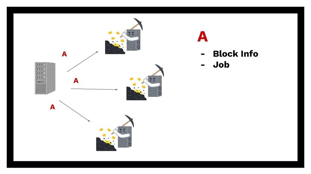 A A A A - Block Info - Job