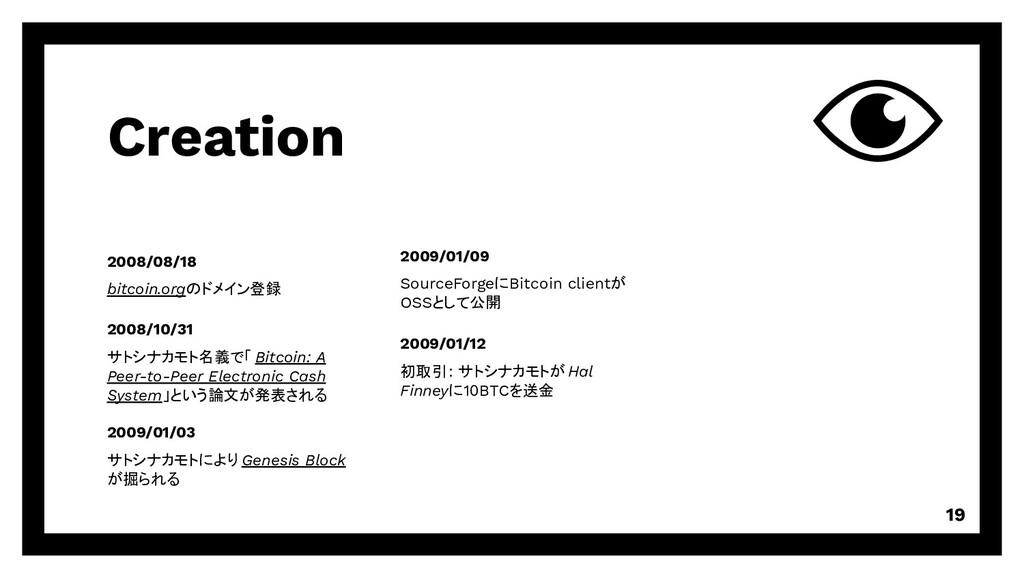Creation 2008/08/18 bitcoin.orgのドメイン登録 19 2008/...
