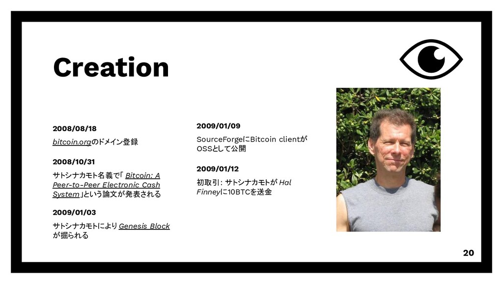 Creation 2008/08/18 bitcoin.orgのドメイン登録 20 2008/...