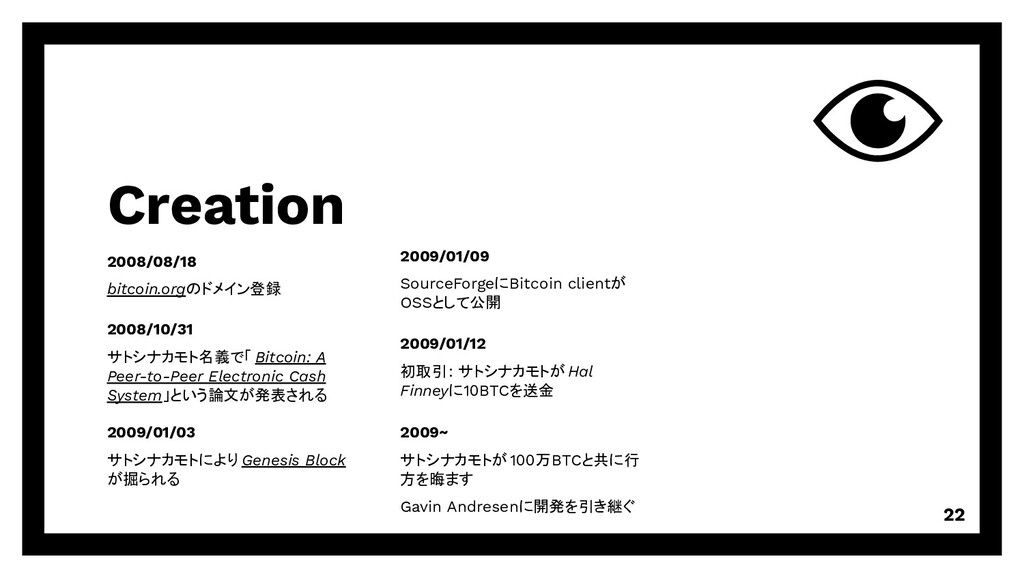 Creation 2008/08/18 bitcoin.orgのドメイン登録 22 2008/...