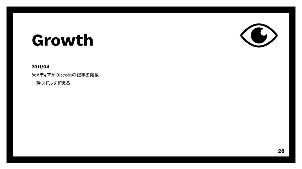 Growth 28 2011/04 米メディアがBitcoinの記事を掲載 一時31ドルを超える