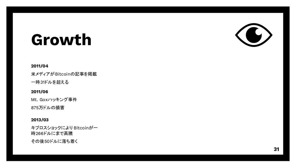 Growth 31 2011/04 米メディアがBitcoinの記事を掲載 一時31ドルを超え...