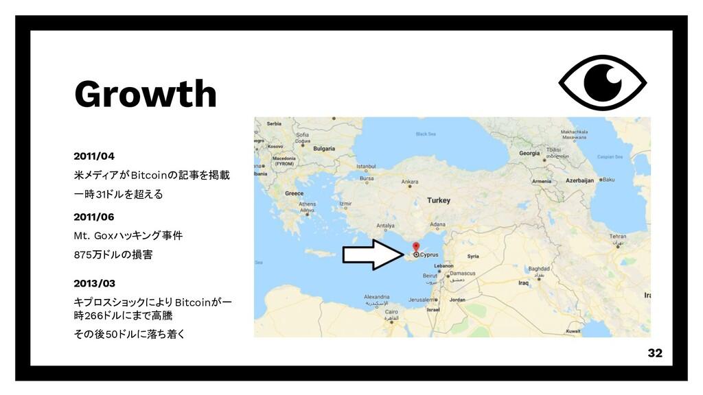 Growth 32 2011/04 米メディアがBitcoinの記事を掲載 一時31ドルを超え...