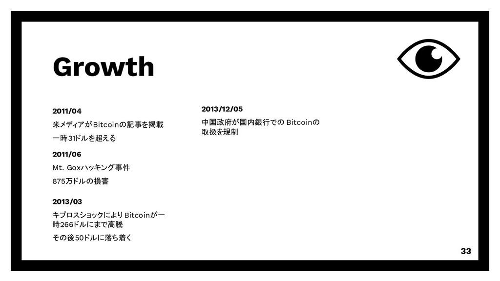 Growth 33 2011/04 米メディアがBitcoinの記事を掲載 一時31ドルを超え...