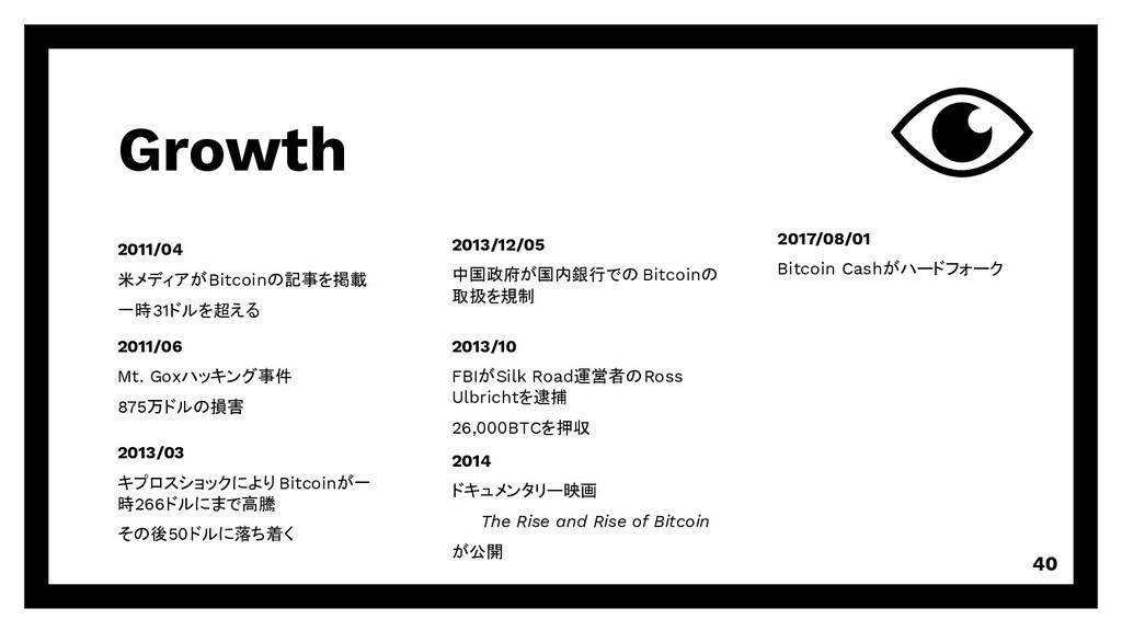 Growth 40 2011/04 米メディアがBitcoinの記事を掲載 一時31ドルを超え...