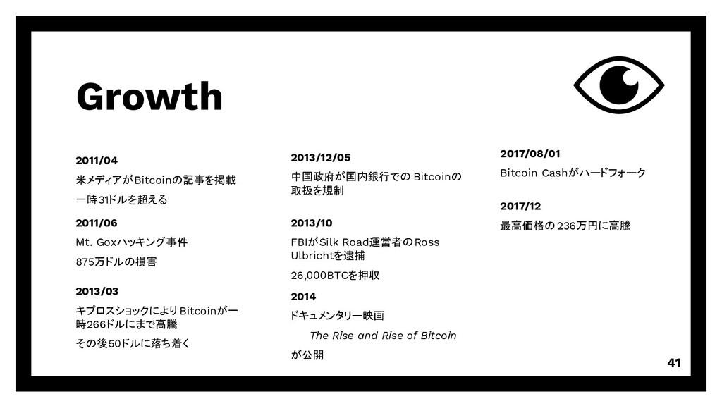 Growth 41 2011/04 米メディアがBitcoinの記事を掲載 一時31ドルを超え...
