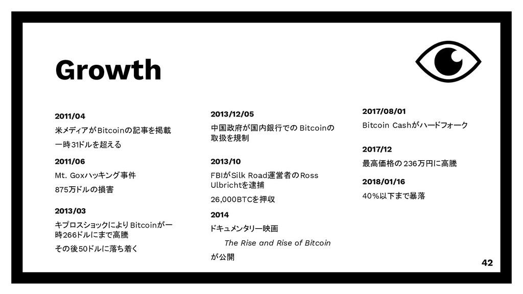 Growth 42 2011/04 米メディアがBitcoinの記事を掲載 一時31ドルを超え...