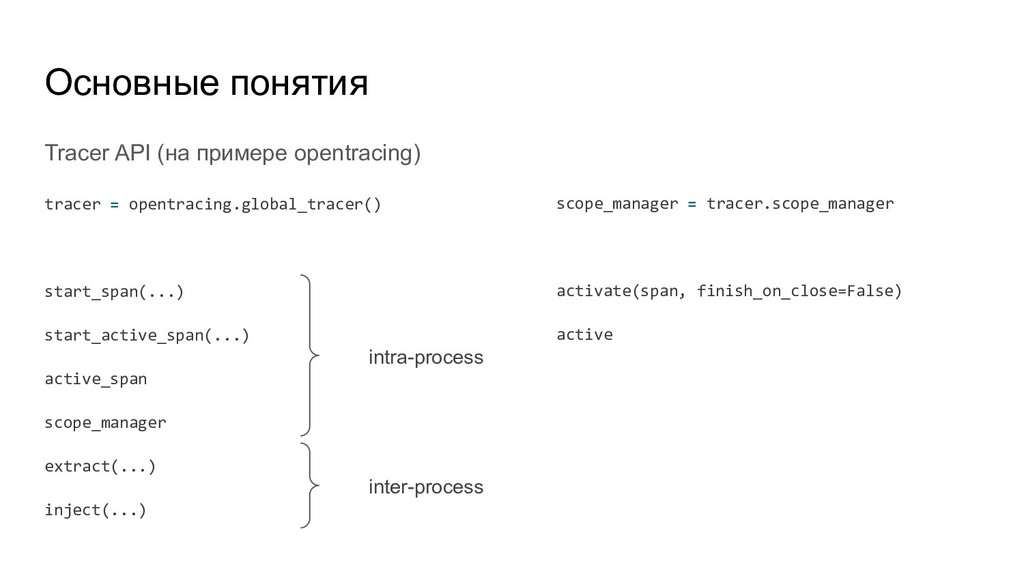 Основные понятия Tracer API (на примере opentra...