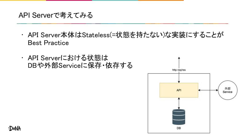 API Serverで考えてみる • API Server本体はStateless(=状態を持...