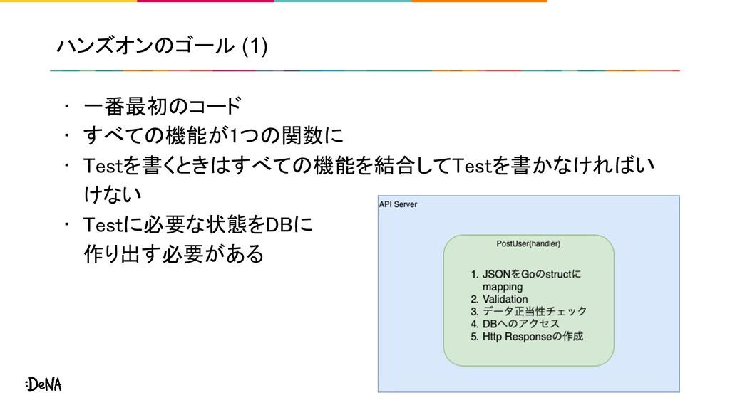 ハンズオンのゴール (1) • 一番最初のコード • すべての機能が1つの関数に • Te...