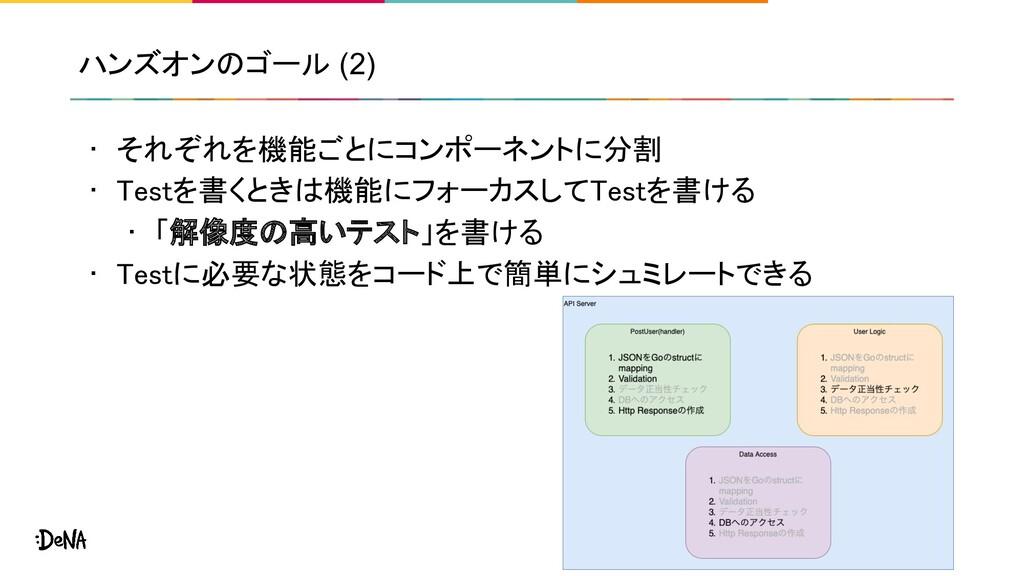 ハンズオンのゴール (2) • それぞれを機能ごとにコンポーネントに分割 • Testを書く...