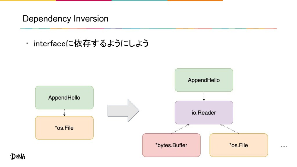 Dependency Inversion • interfaceに依存するようにしよう