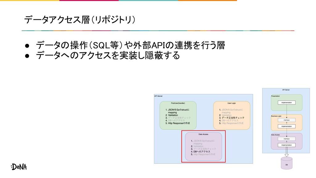 データアクセス層(リポジトリ) ● データの操作(SQL等)や外部APIの連携を行う層 ● ...