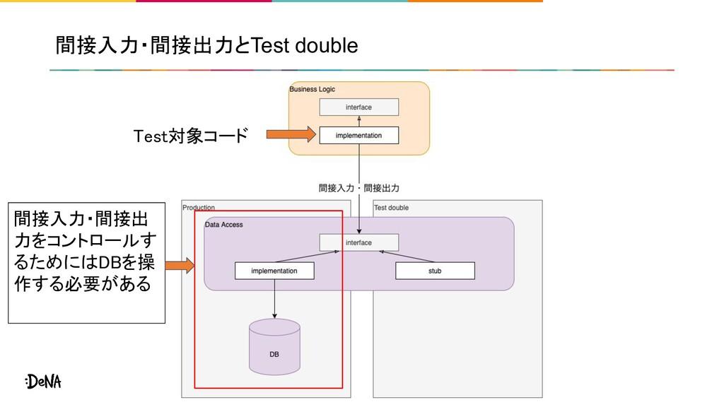 間接入力・間接出力とTest double Test対象コード 間接入力・間接出 力をコント...