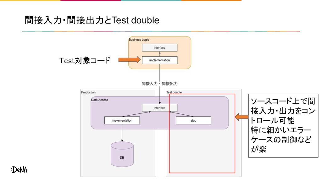 間接入力・間接出力とTest double Test対象コード ソースコード上で間 接入力・...