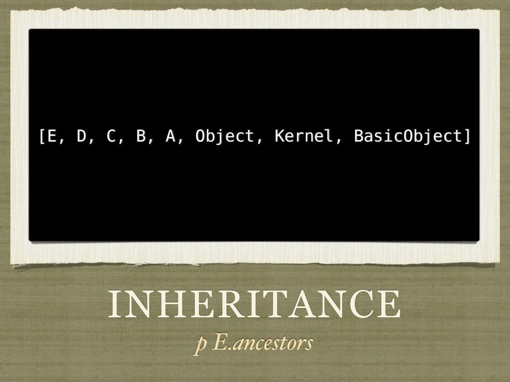 INHERITANCE p E.ancestors [E, D, C, B, A, Objec...