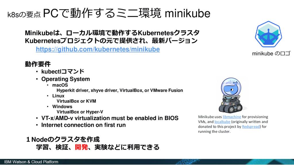 k8sの要点 PCで動作するミニ環境 minikube Minikubeは、ローカル環境で動作...