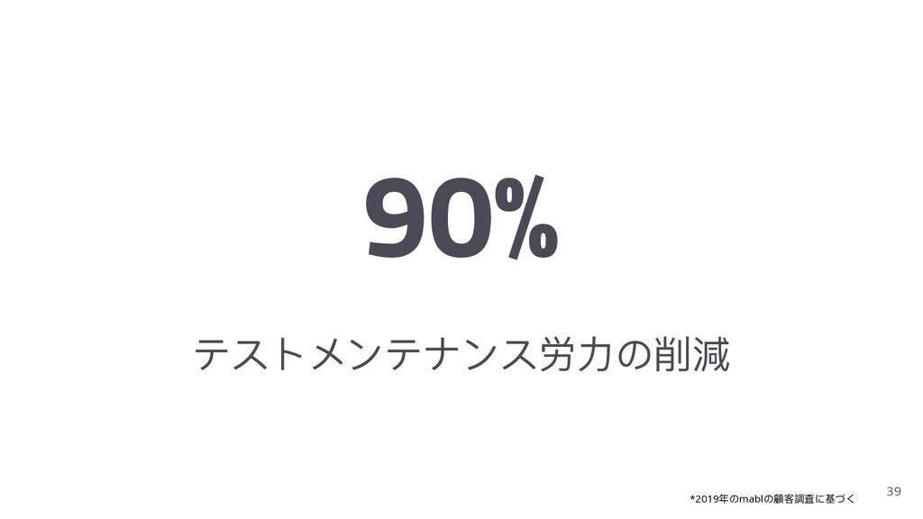 39 90% テストメンテナンス労⼒力力の削減 *2019年年のmablの顧客調査に基づく