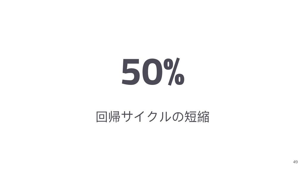 49 50% 回帰サイクルの短縮