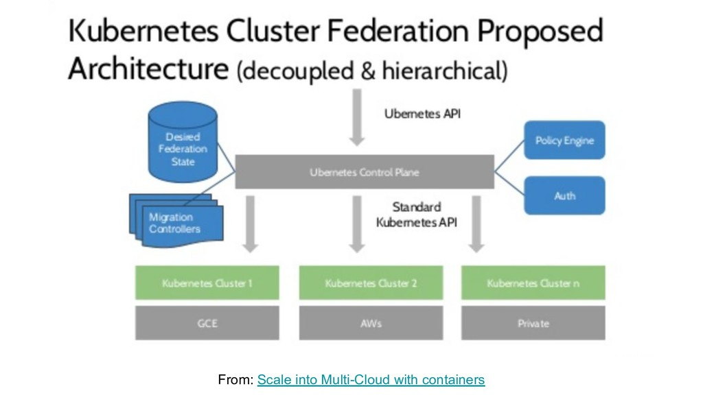 From: Scale into Multi-Cloud with containers