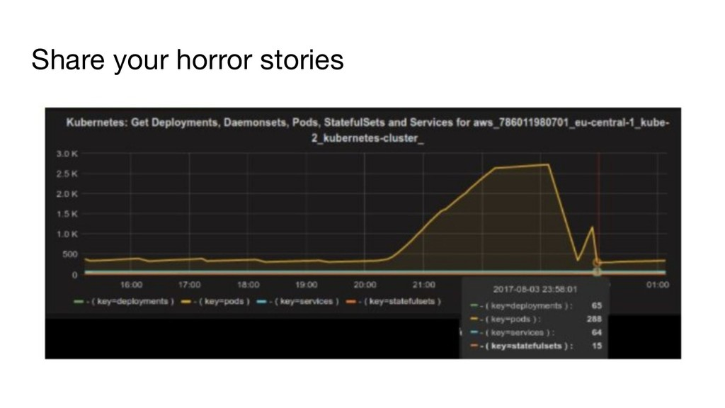 Share your horror stories