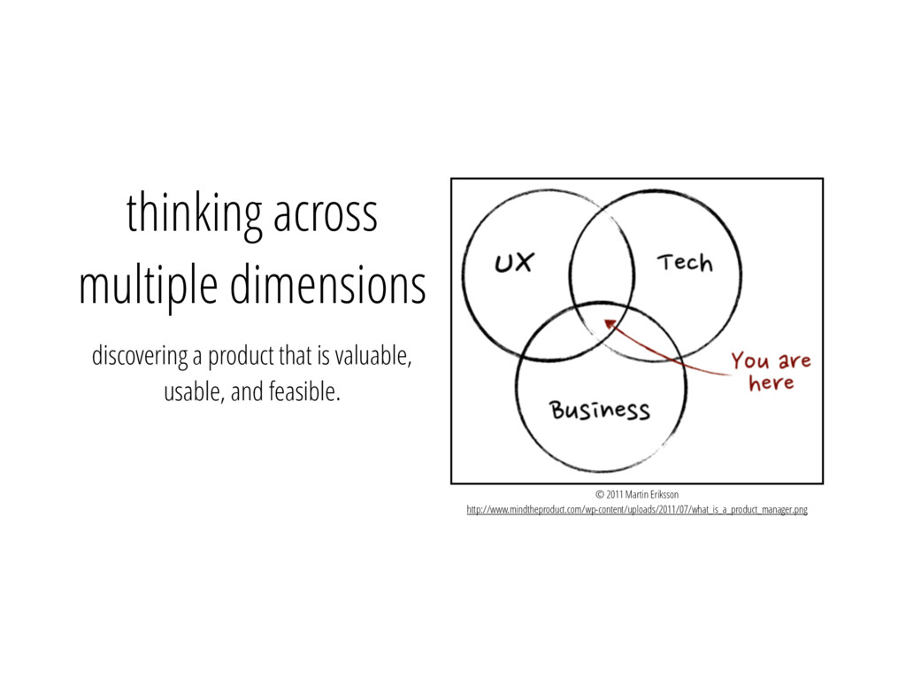 thinking across multiple dimensions discovering...