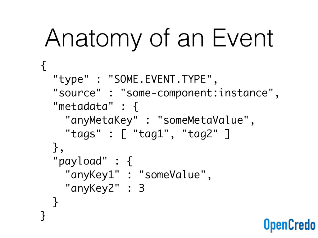 "Anatomy of an Event { ""type"" : ""SOME.EVENT.TYPE..."